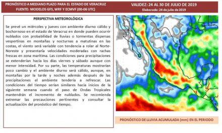 Perspectiva meteorológica HOY 24 Julio 2019