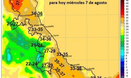 Amigas y amigos el calor continuará en los siguientes días con valores de temperaturas máximas típicos de esta época.